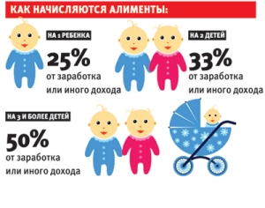 Разрешено ли в россии работать учителем по совместительству