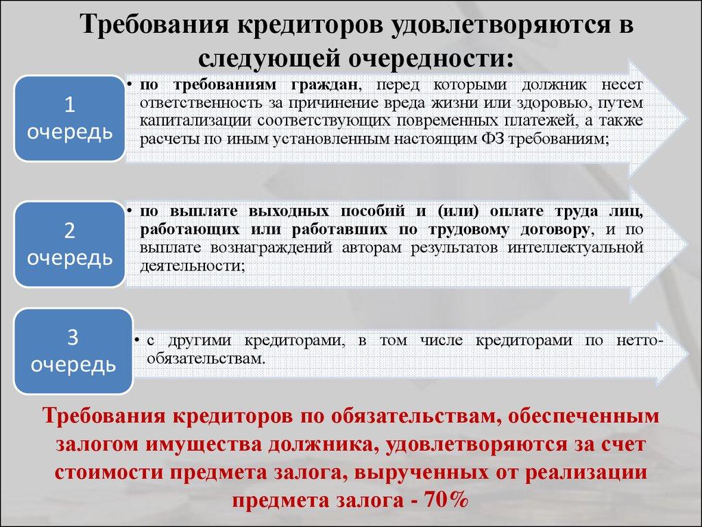 poryadok-udovletvoreniya-trebovanij-kreditorov